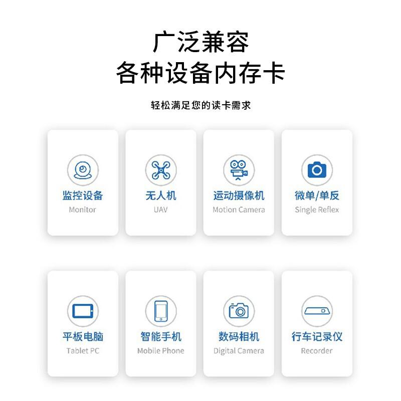 联想(Lenovo) 读卡器四合一同读sd卡tf/cf/ms高速usb3.0安卓手机电脑两用转换器 内存大卡通用 D303_http://www.chuangxinoa.com/img/images/C202105/1620609967274.jpg